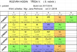 V_ trida_MM