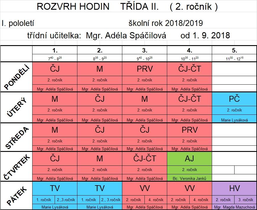 2_trida
