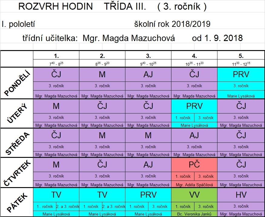 III_trida