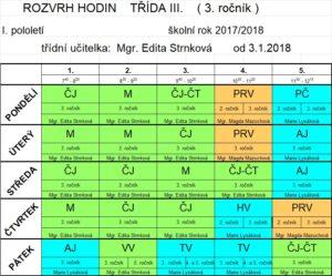 III_trida_MM