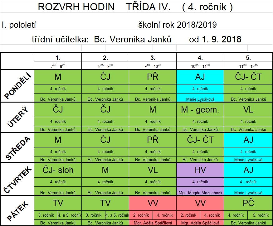 IV_trida
