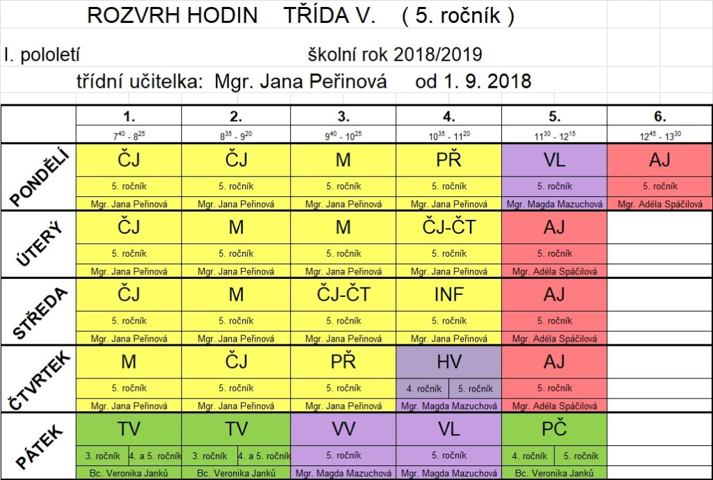 V_trida